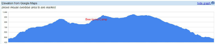 Beeripmo Elevation